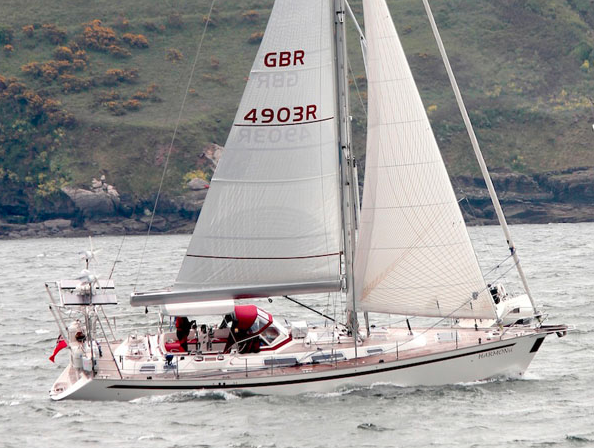 Fit fürs Blauwasser: Die Kur fürs Boot