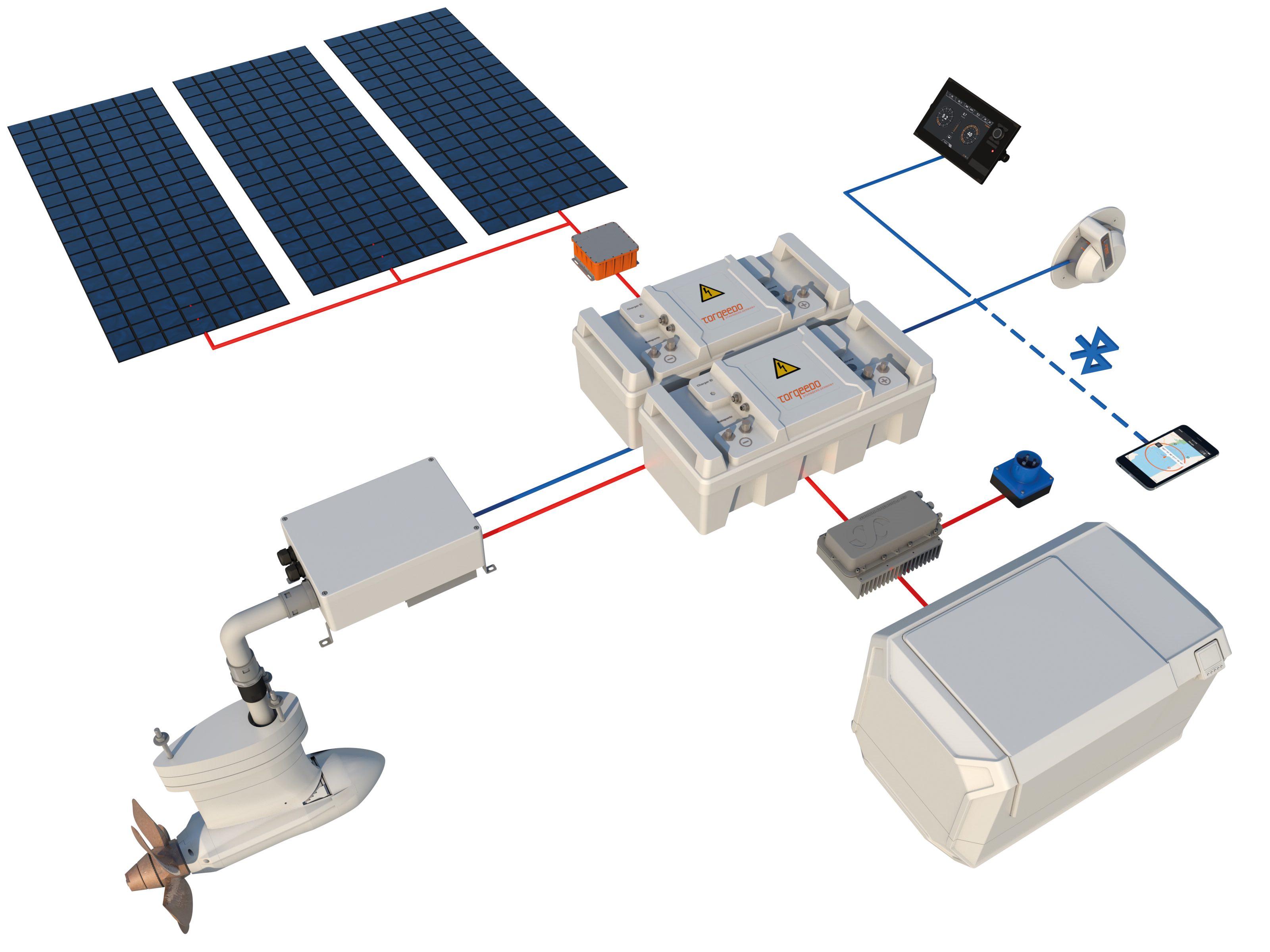 Schema eines Torqeedo Antriebssystems