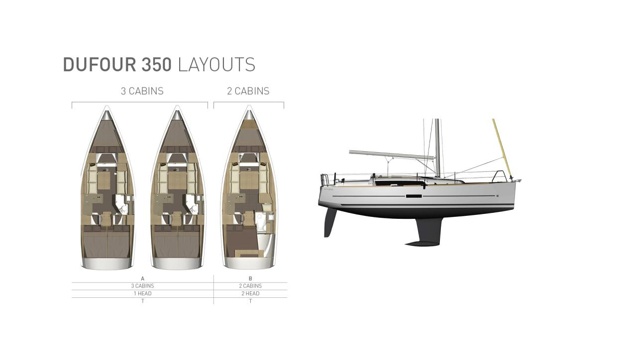 Zwei oder drei? Yachten mit breitem Heck erlauben die Unterbringung von drei Doppelkajüten, für jene Kunden, denen dichte Bevölkerung an Bord nichts ausmacht.