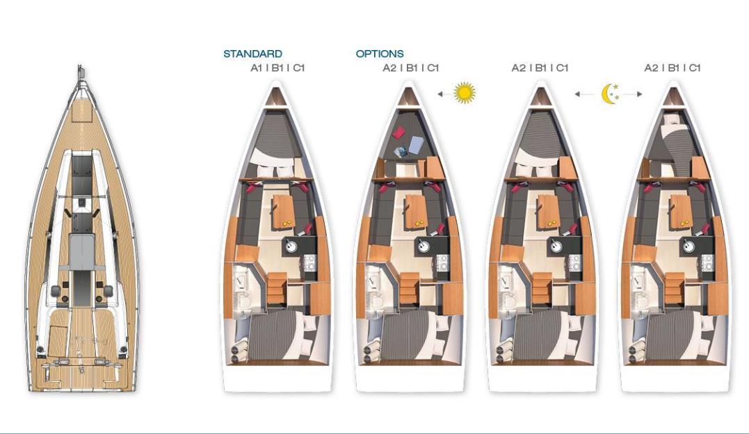 Hanse 315 Layouts: Variabel ist nur die Gestaltung des Vorschiffsbereichs