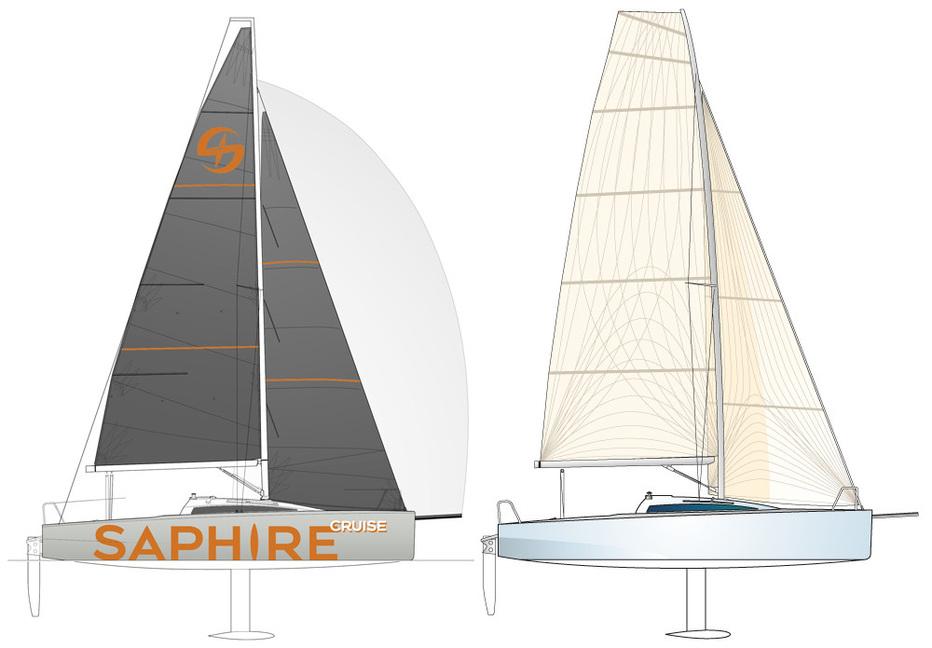 Gleicher Riss, anderes Zielpublikum: Die Saphire Cruise (l.) kommt mit deutlich weniger Segel aus als das sportlichere Modell.